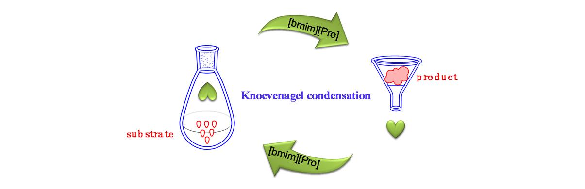 脯氨酸離子液體作為催化劑催化Knoevenagel 縮合反應